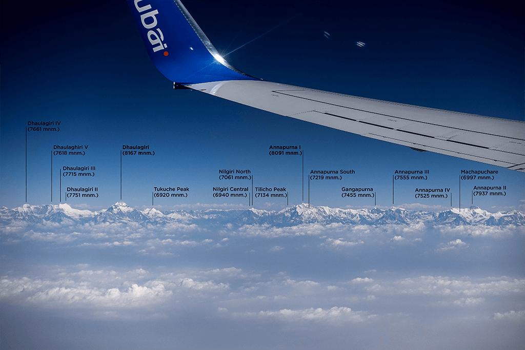 Výhľad na Himalájske štíty z okolia Annapurien vykúkajúce v diaľke ponad mraky s popismy o och názve a výške